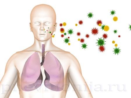 классификация пневмонии
