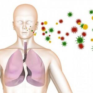 Причины и локализация воспалительного процесса