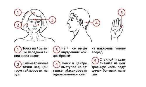 Точечный массаж для лечения гайморита фото