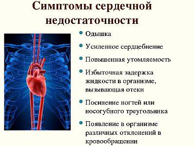 Нехватка воздуха при заболеваниях сердца