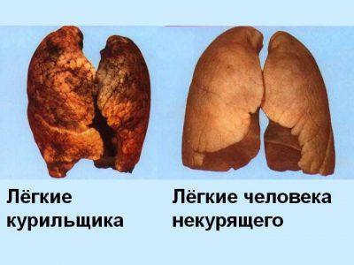 Очищение и восстановление легких